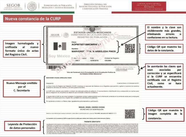 El nuevo formato de CURP: Derecho a Identidad